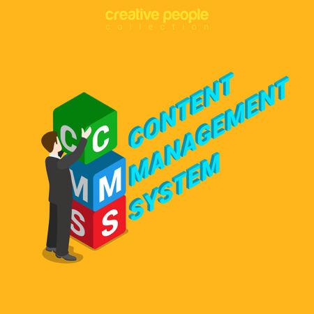 Cms内容管理系统平面等距图
